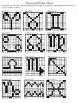 Homestuck Zodiac Knitting/Crochet Charts (Small)