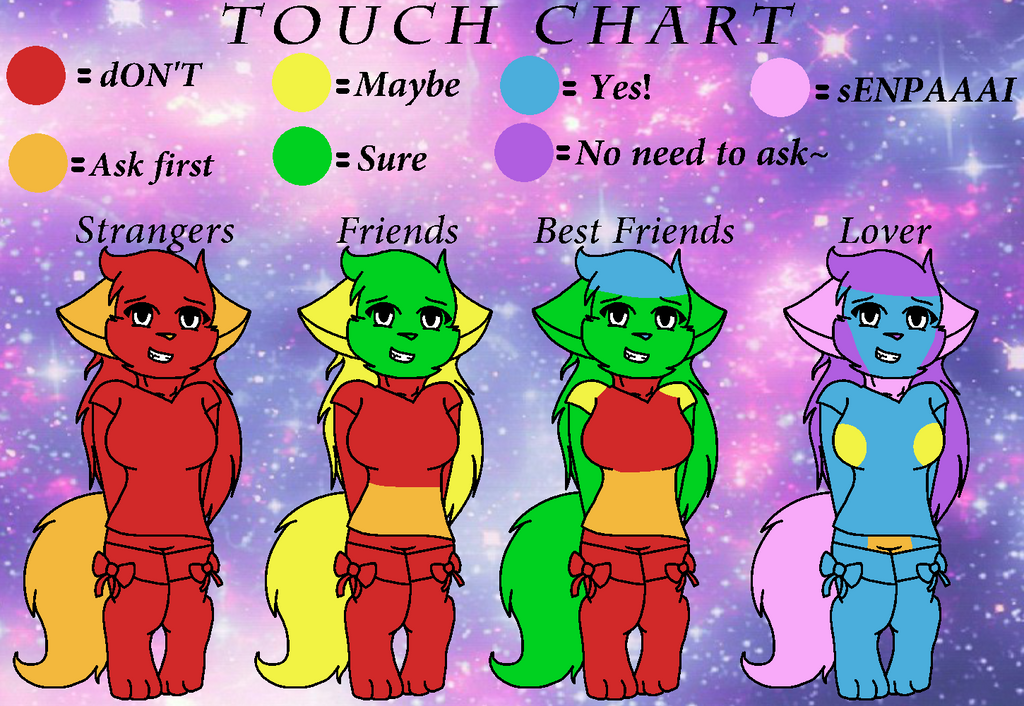 Touch Chart :') by Scarycute567