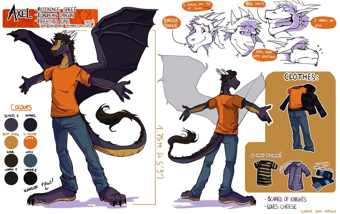 Dragonself character sheet by LohiAxel