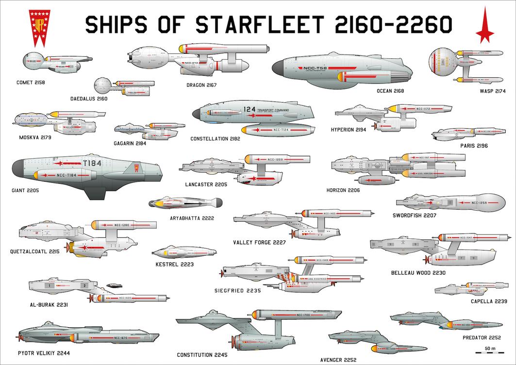 Starfleet ship chart by Masazaki