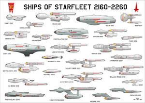 Starfleet ship chart