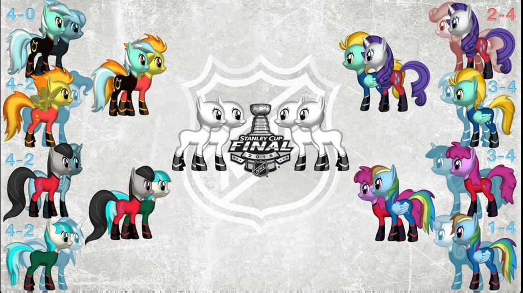 2015 Stanley Cup Playoffs - Round 2 by j4lambert on DeviantArt