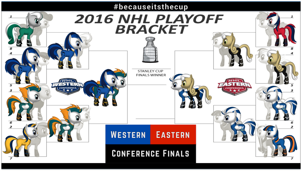 2016 Stanley Cup Playoffs (Conference Finals) by j4lambert on DeviantArt