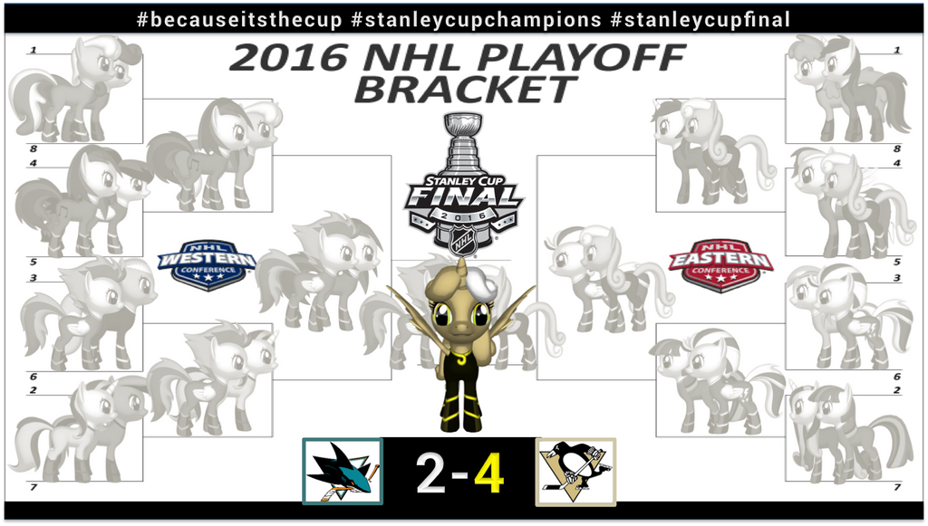 Pittsburgh Penguins: 2016 Stanley Cup Champions by j4lambert