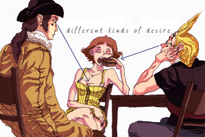 Different kinds of desire