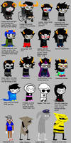 Homestuck According To: Shinzui by Forever-Forgotten22