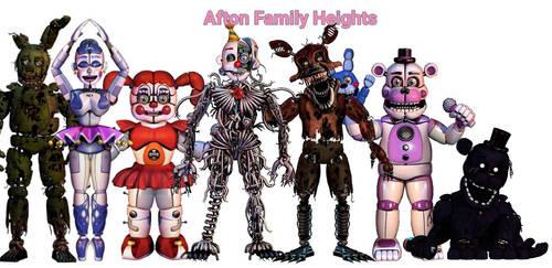 Fnaf Afton family Heights (my AU)