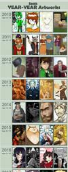 Art Improvement meme 2010-2018 by BandaDai