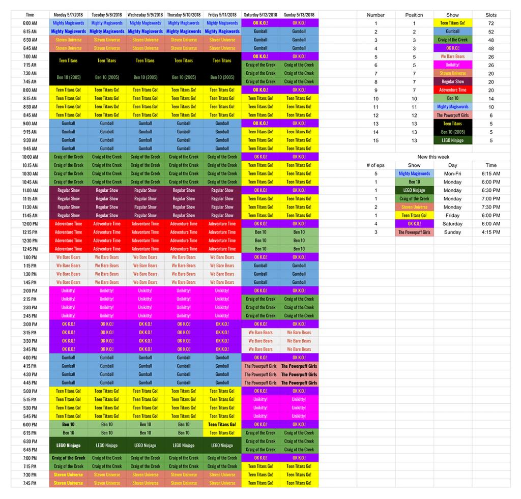 ideal cartoon network schedule 1 by jimboykelly on deviantart