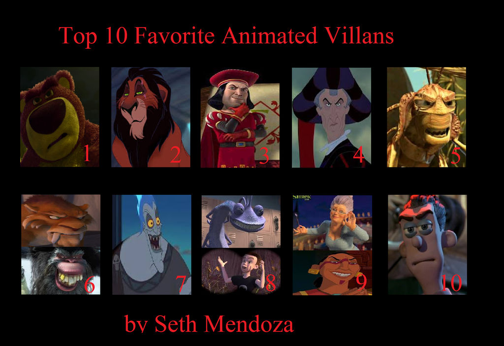 Top 10 De Mis Villanos Favoritos Animados By Sethmendozada On