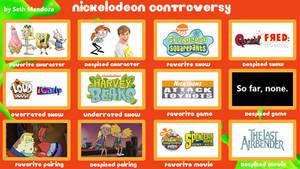 Nickelodeon Controversy Meme