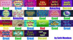 SpongeBob Season 10 Scorecard (My Version)