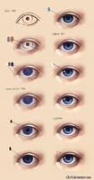 Semi realistic eye - step by step