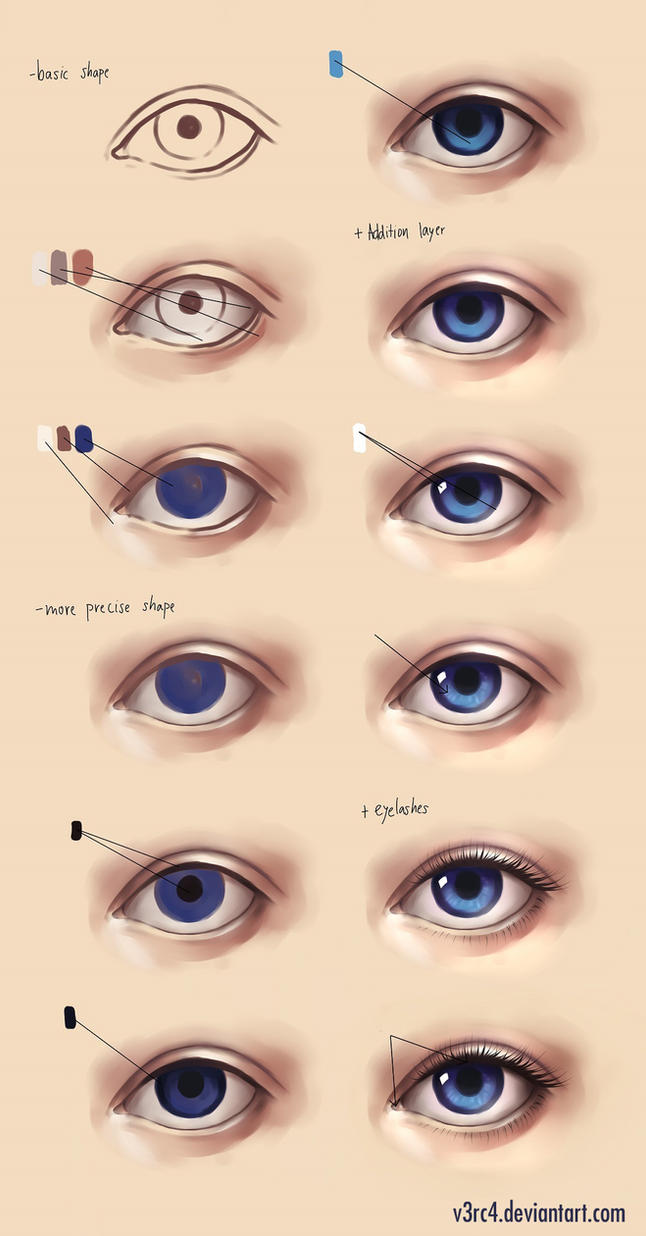 Semi realistic eye - step by step by V3rc4 on DeviantArt
