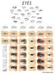 Anime eyes: big tutorial