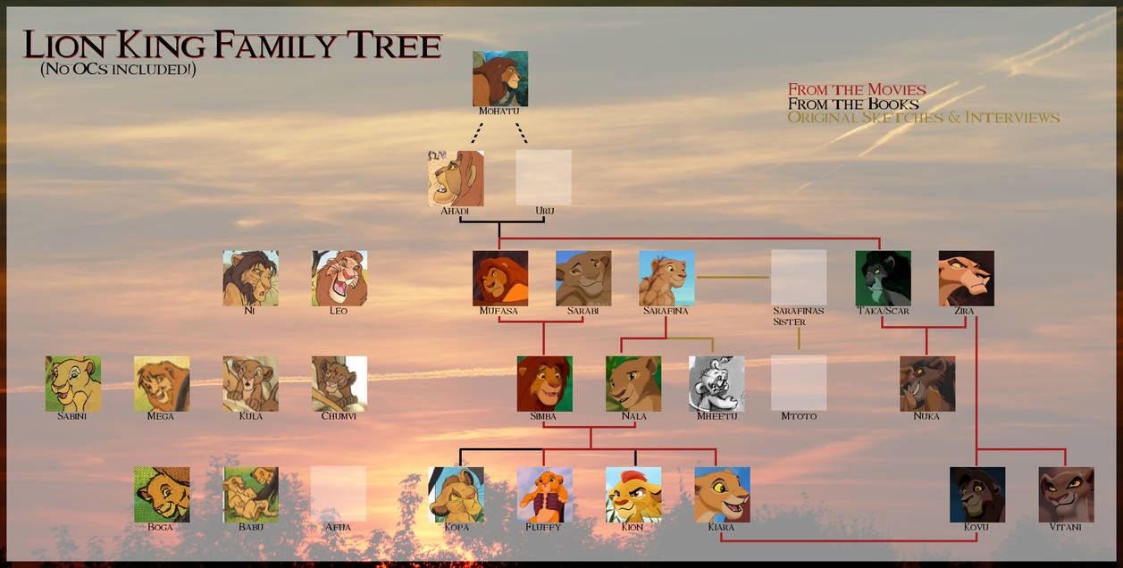 Lion King Family Tree (No Fanart-Characters!) by KaineHill