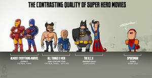 The Contrasting Quality of Super Hero Movies