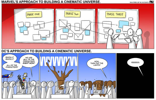 Cinematic Universes