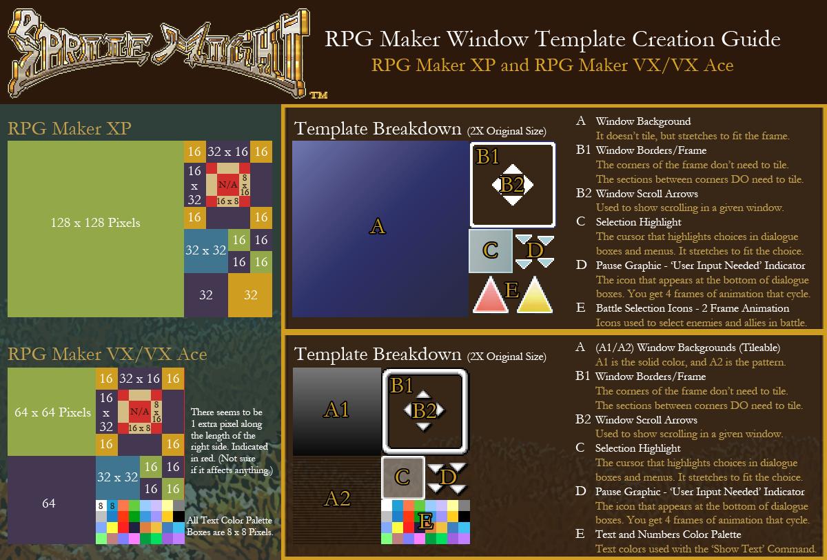 Tutorials for creation on rpg maker artists deviantart lutique 19 8 sprite might rpg maker window template guide by spritemight baditri Gallery