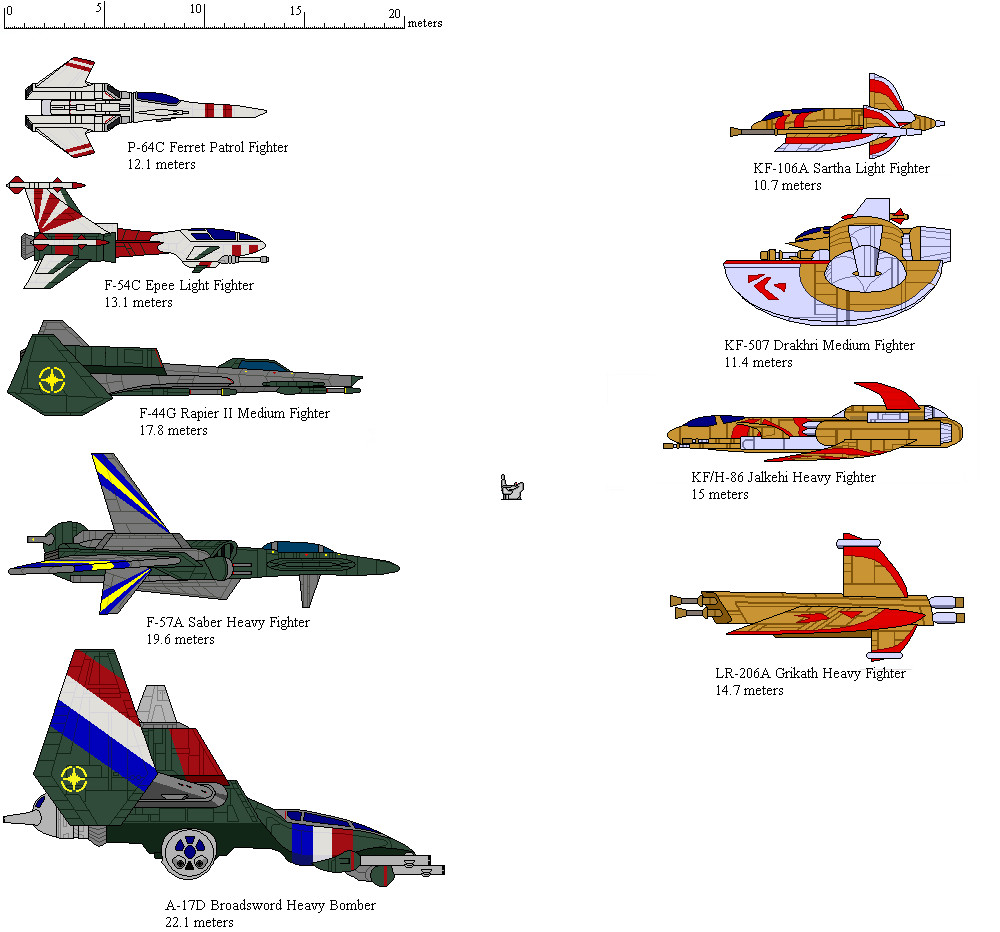 wing commander kilrathi ships