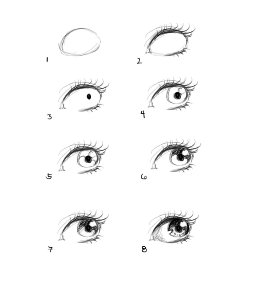 how to draw eyes anemated for begeners