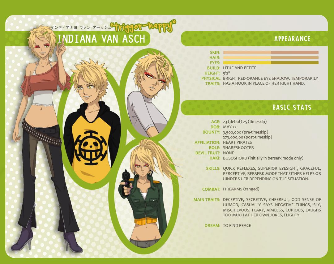 One Piece OC Profile: ... One Piece Sanji Devil Fruit