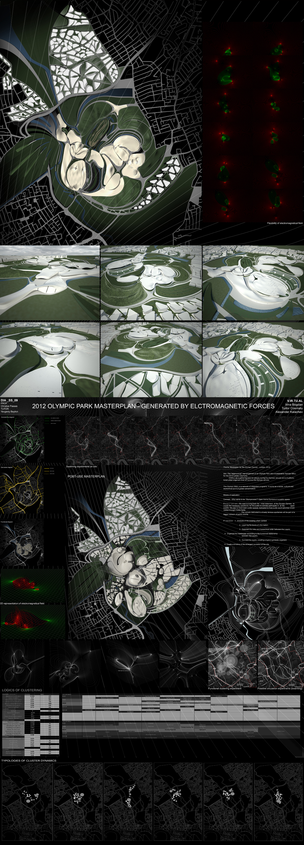 masterplan parametric planning,urbanism,architecture,design