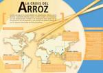 Infografia Crisis del Arroz