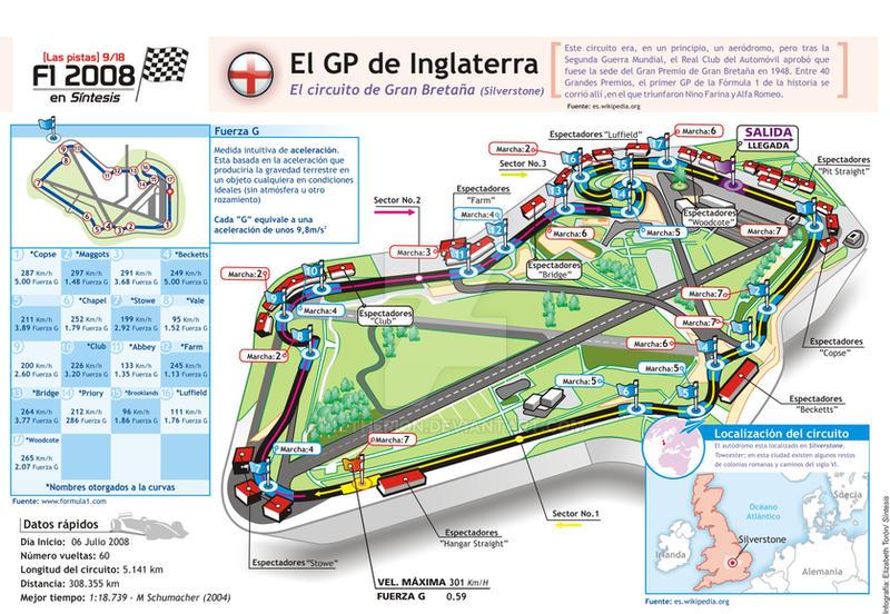 Infografia F1 GP de Inglaterra by lizTherion