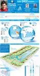 infographic Beijing olympics 3