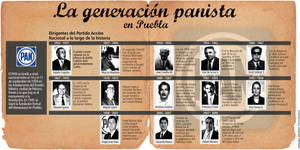 Infographic PAN en la historia