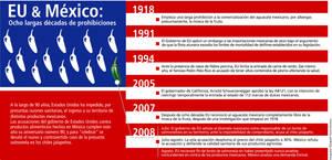 Infographic EU + Mex