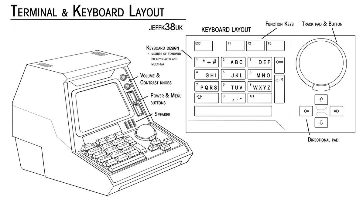 AoE: Terminal and Keyboard Design by Jeffk38uk