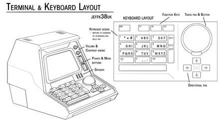 AoE: Terminal and Keyboard Design