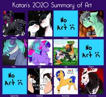 Katarikat's 2020 Summary of Art (oof)