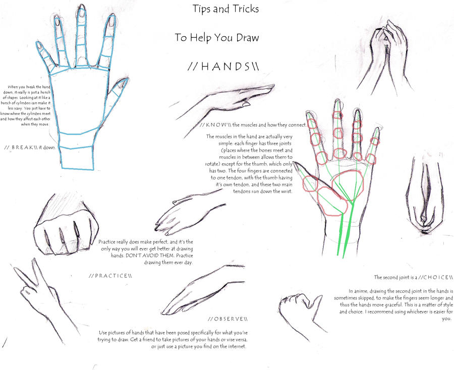 Hand Tutorial by ShopDeArtiste on DeviantArt