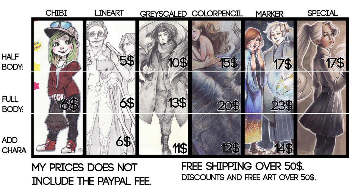 Commission ID - PAYPAL OPEN by Naeviss