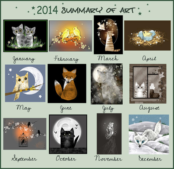 Summary of Art 2014 by rockgem