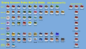 Every Known Poke Ball to Date (Diagram/Chart) by WandererTJ