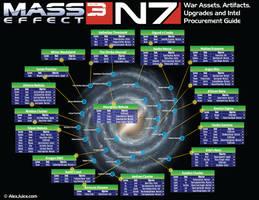 Mass Effect 3 War Assets Scanning Guide