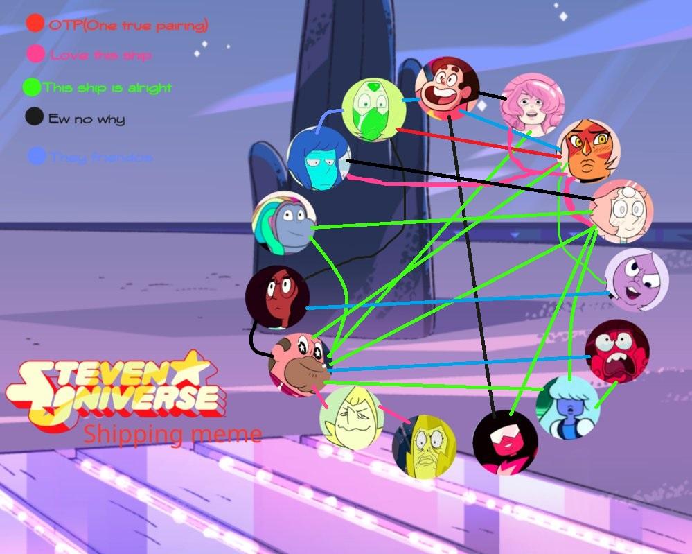 Steven Universe Shipping meme #1 by Kitt4Katt on DeviantArt