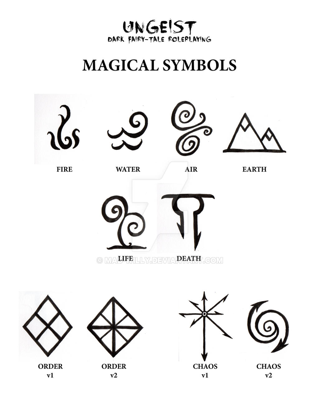 Egyptian Symbols And Their Meanings Gallery Symbols And Meanings Chart
