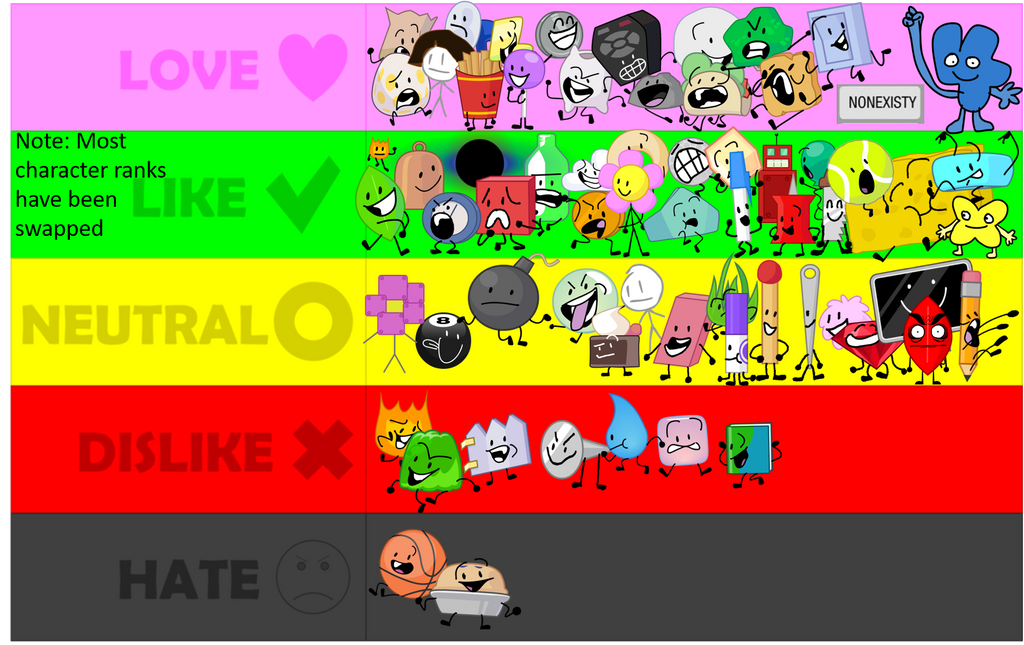 21 Bfdi Characters Meme By Goods1987 Deviantart – Wonderful