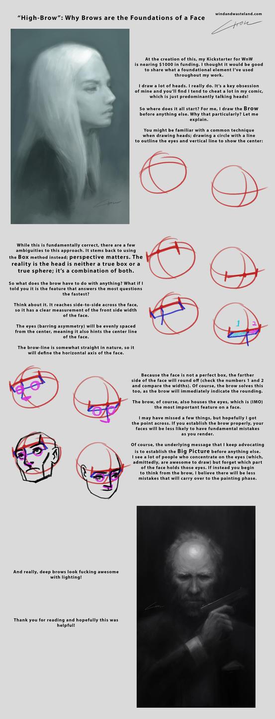 Establishing the Brow-Line: Tutorial by Alex-Chow