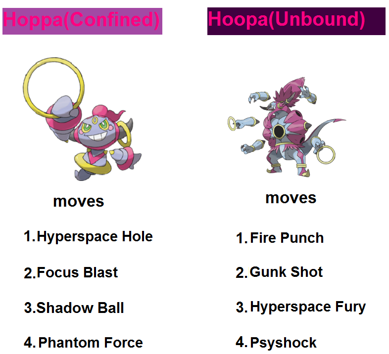 Hoopa(Confined and Unbound form) counter weakness by ...