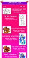 Commission Sheet 2018 by LittleMoon-Chan