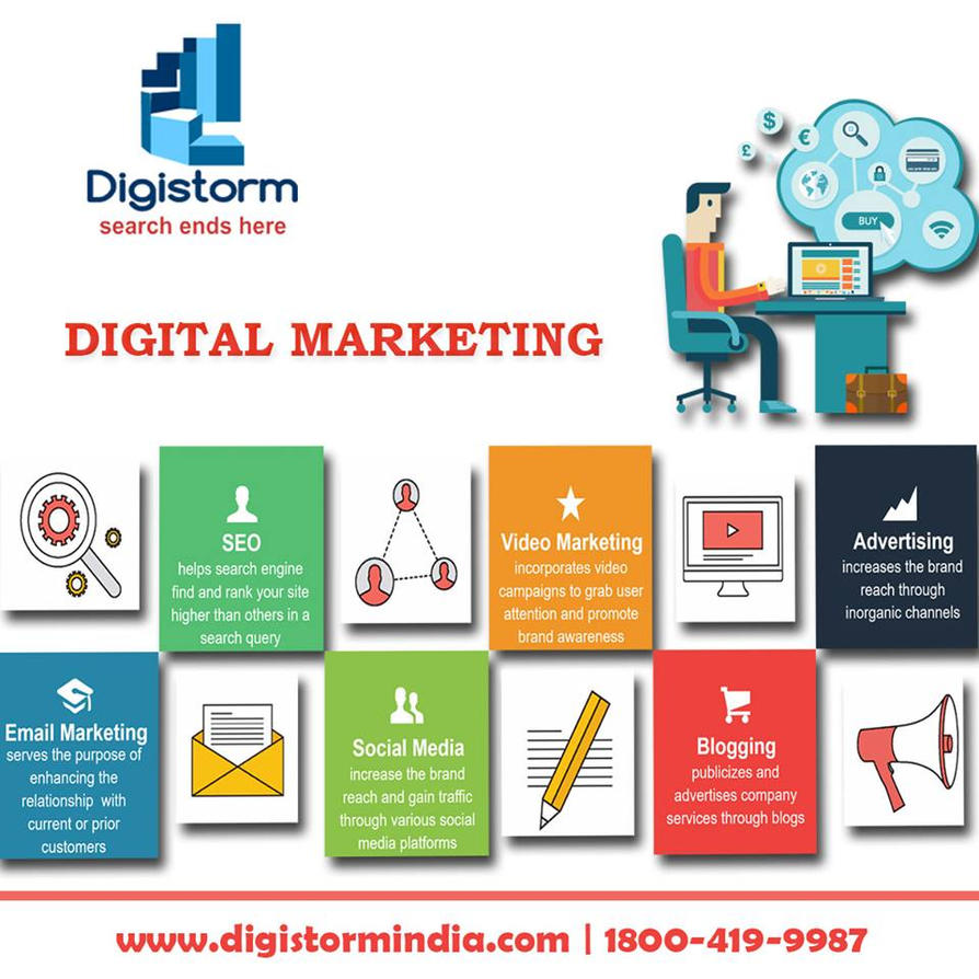 digital marketing in india pdf