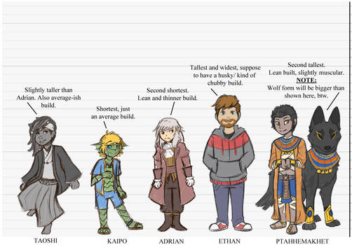 .Apt. Paranormal: Height Chart.+