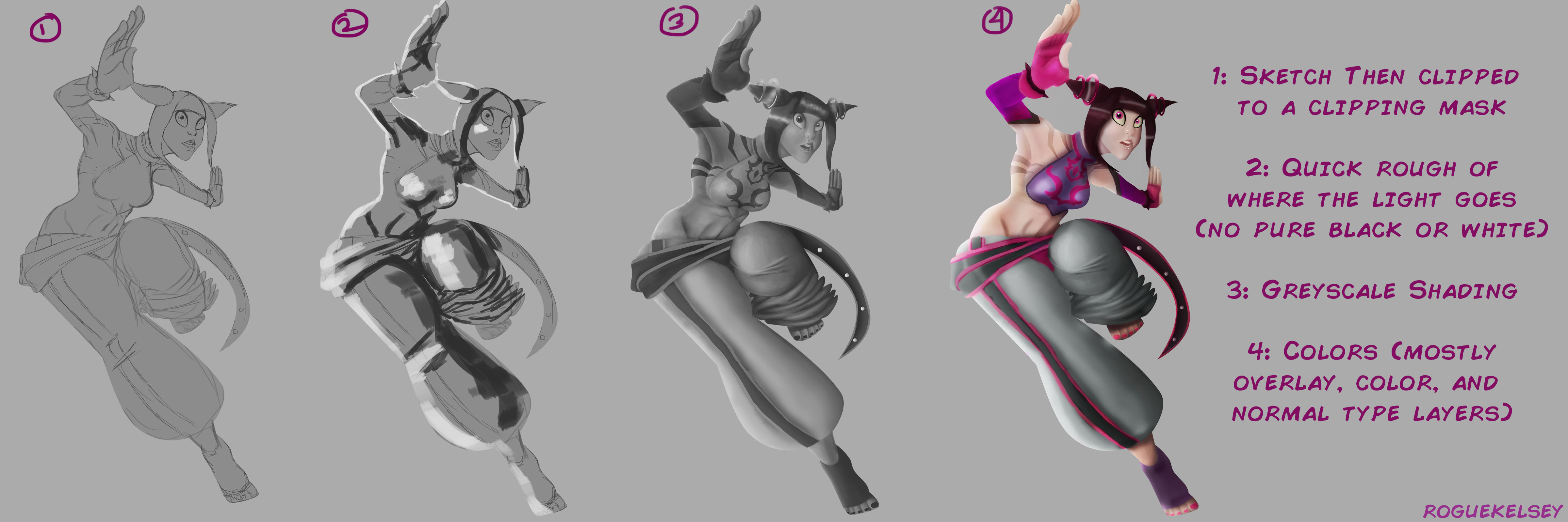 Juri Process by ROGUEKELSEY