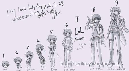 1to9 heads tall body tag by hizuki24